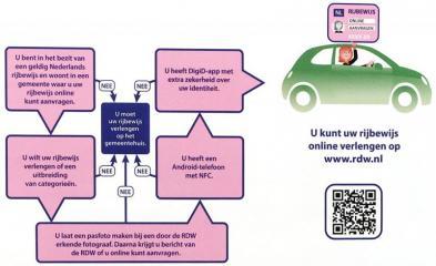 Online verlengen rijbewijs per 1 augustus